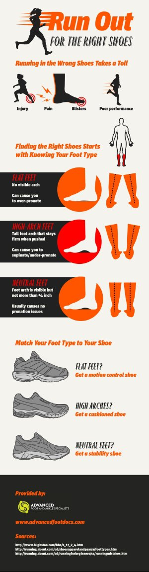 Shoes for running [Infographic] in Sugar Land
